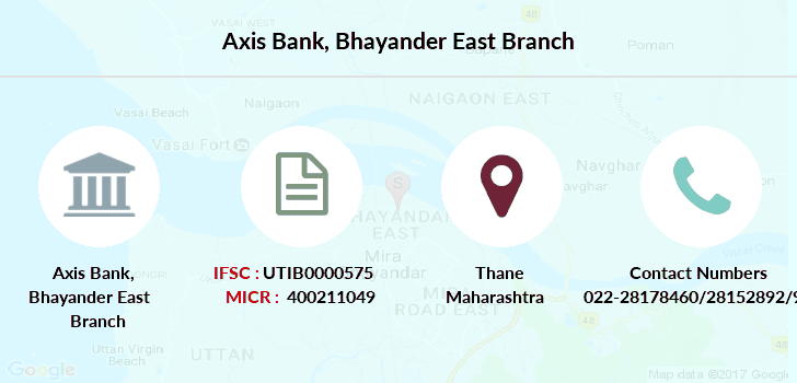 Axis-bank Bhayander-east branch
