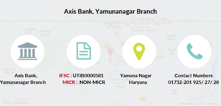Axis-bank Yamunanagar branch