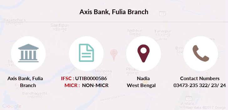 Axis-bank Fulia branch