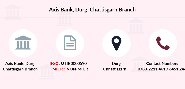 Axis-bank Durg-chattisgarh branch