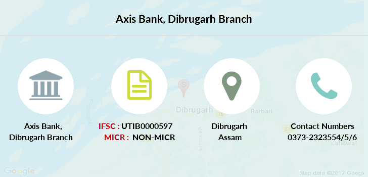 Axis-bank Dibrugarh branch