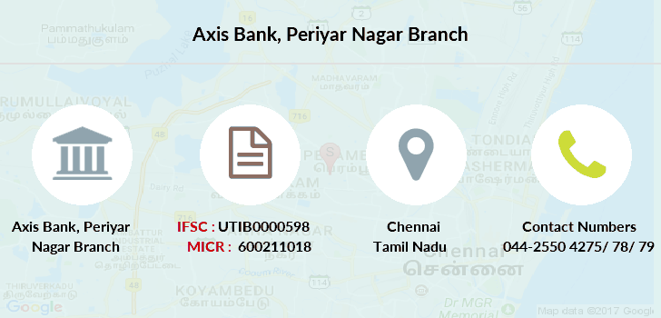 Axis-bank Periyar-nagar branch