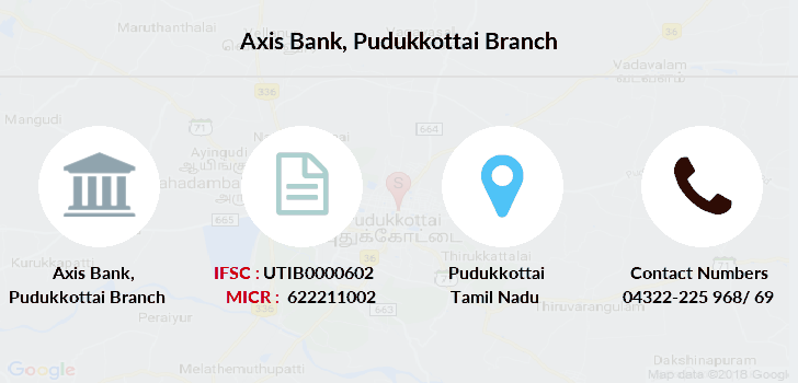 Axis-bank Pudukkottai branch