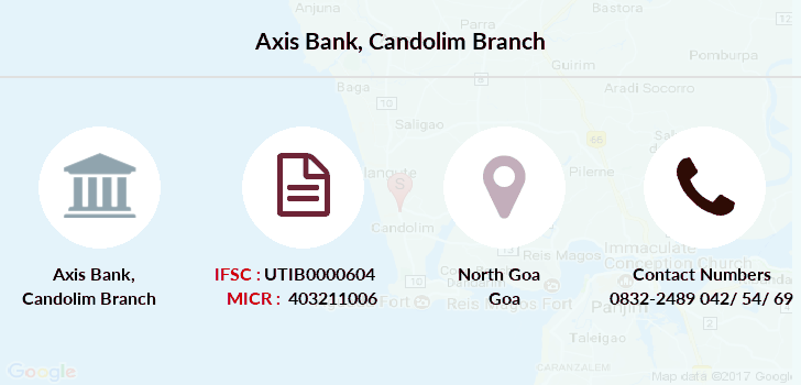 Axis-bank Candolim branch
