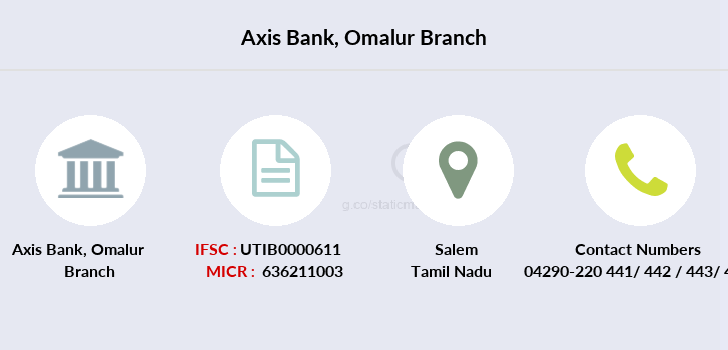 Axis-bank Omalur branch