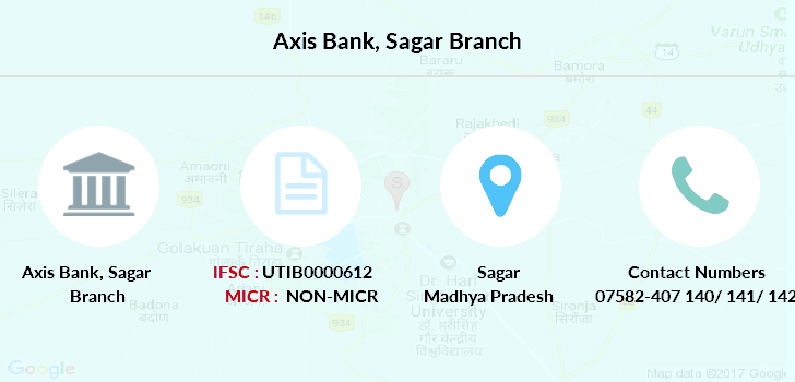 Axis-bank Sagar branch