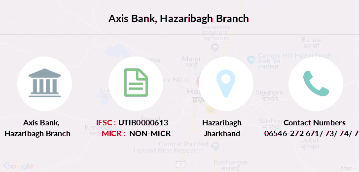 Axis-bank Hazaribagh branch