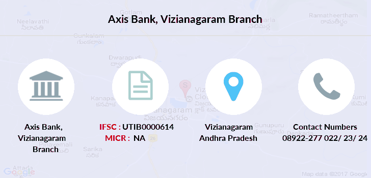 Axis-bank Vizianagaram branch
