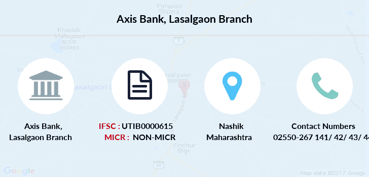 Axis-bank Lasalgaon branch