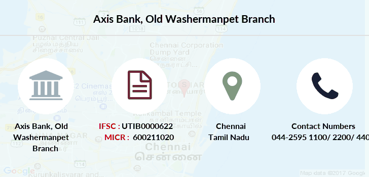 Axis-bank Old-washermanpet branch