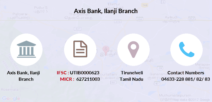 Axis-bank Ilanji branch