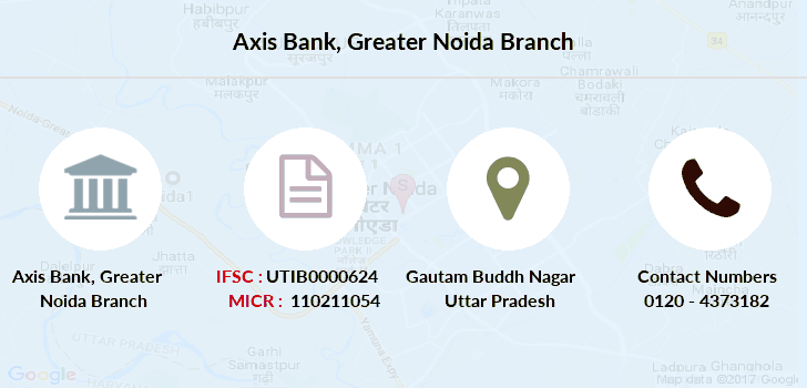 Axis-bank Greater-noida branch
