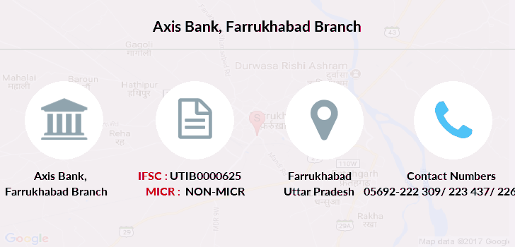 Axis-bank Farrukhabad branch