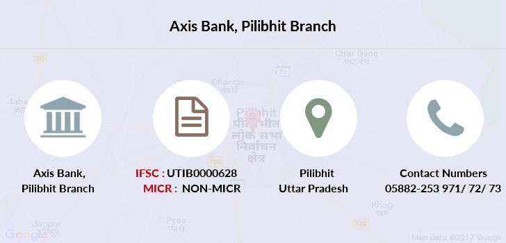 Axis-bank Pilibhit branch