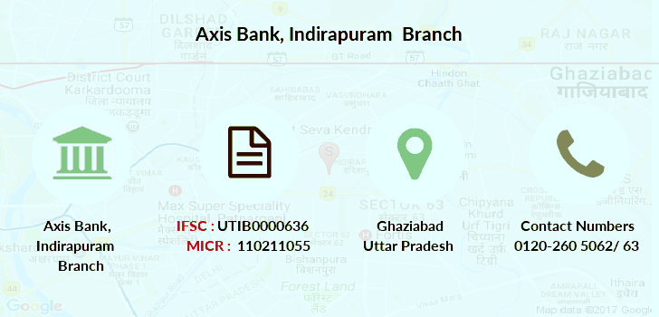 Axis-bank Indirapuram branch