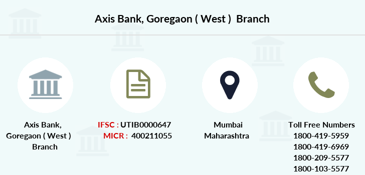 Axis-bank Goregaon-west branch