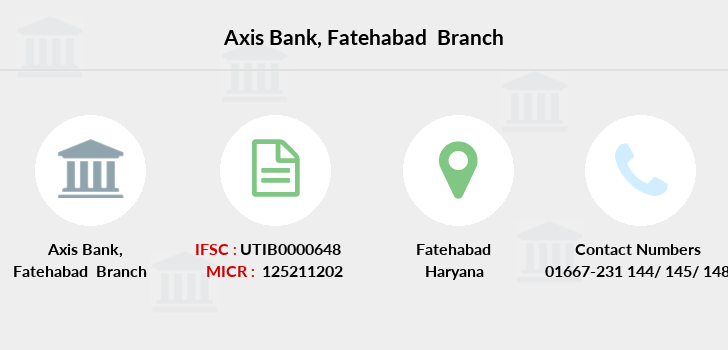 Axis-bank Fatehabad branch