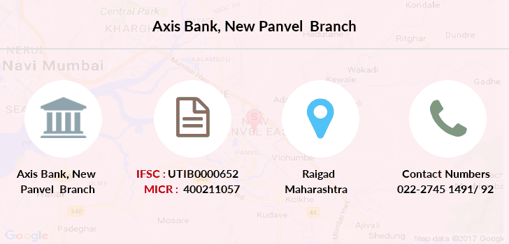 Axis-bank New-panvel branch