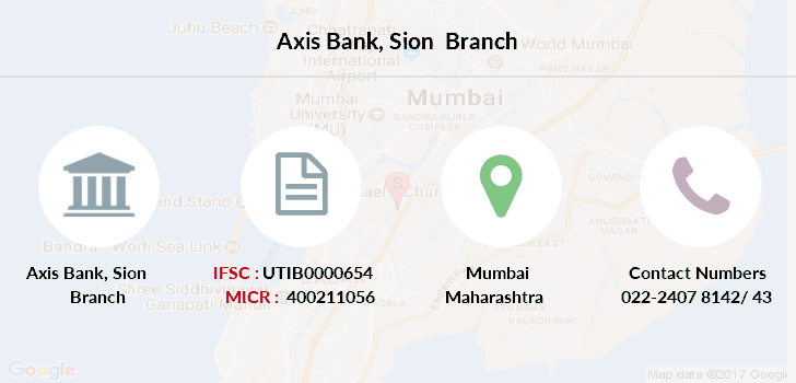 Axis-bank Sion branch