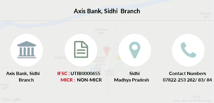 Axis-bank Sidhi branch