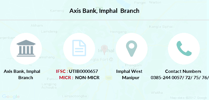 Axis-bank Imphal branch