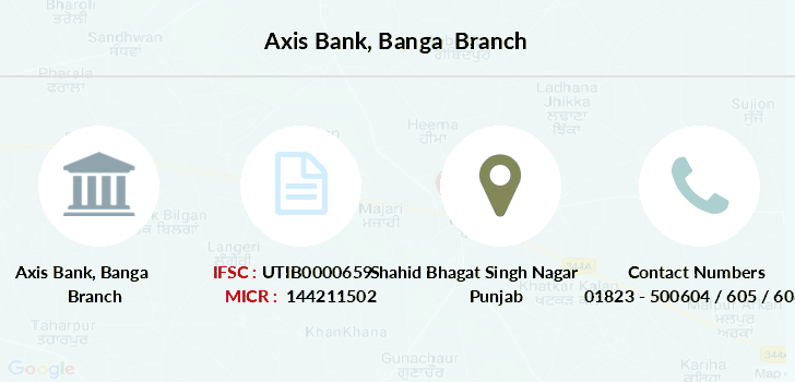 Axis-bank Banga branch