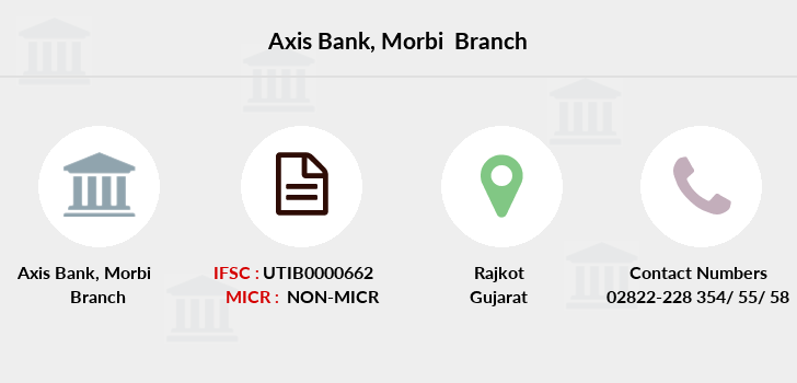 Axis-bank Morbi branch
