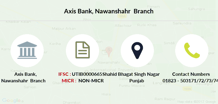 Axis-bank Nawanshahr branch