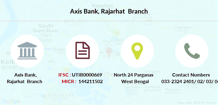 Axis-bank Rajarhat branch