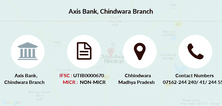 Axis-bank Chindwara branch