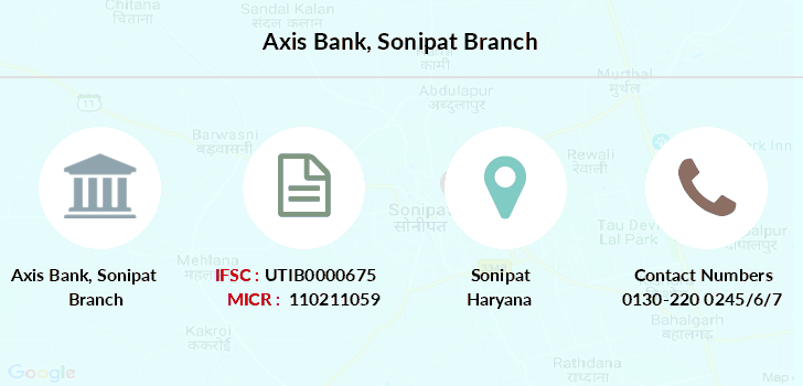 Axis-bank Sonipat branch