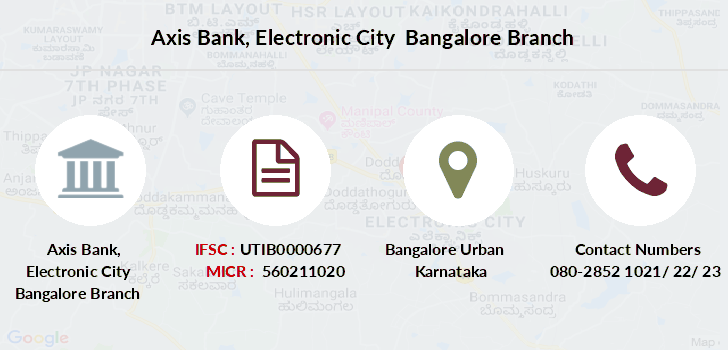 Axis-bank Electronic-city-bangalore branch