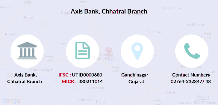 Axis-bank Chhatral branch