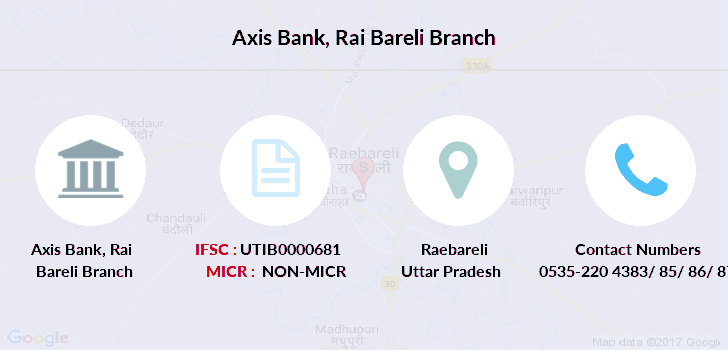 Axis-bank Rai-bareli branch