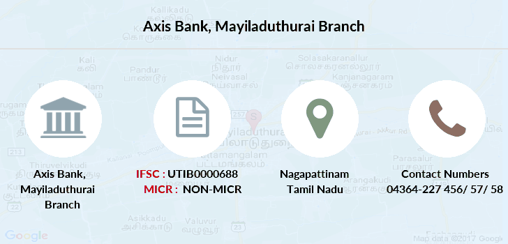 Axis-bank Mayiladuthurai branch