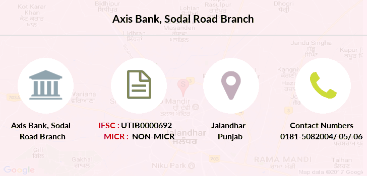Axis-bank Sodal-road branch
