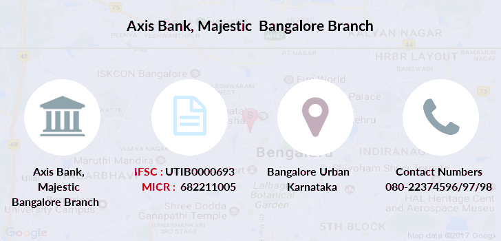 Axis-bank Majestic-bangalore branch