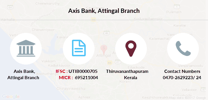 Axis-bank Attingal branch