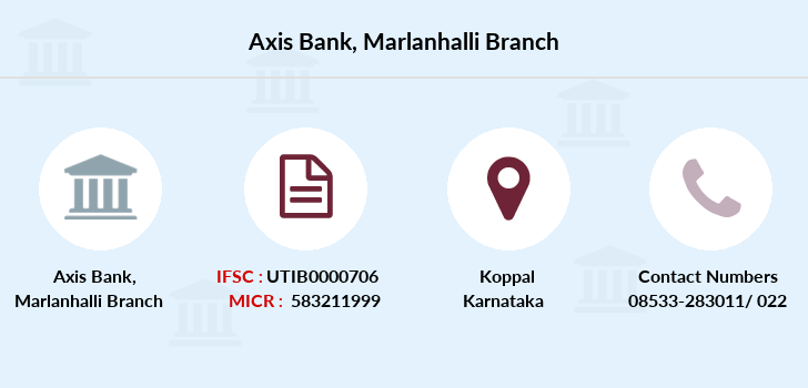 Axis-bank Marlanhalli branch
