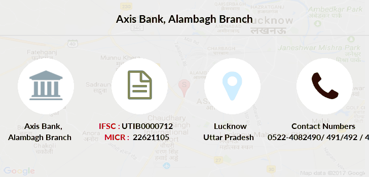 Axis-bank Alambagh branch