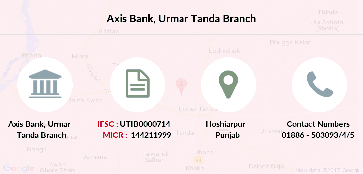 Axis-bank Urmar-tanda branch