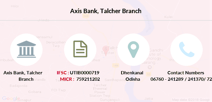 Axis-bank Talcher branch