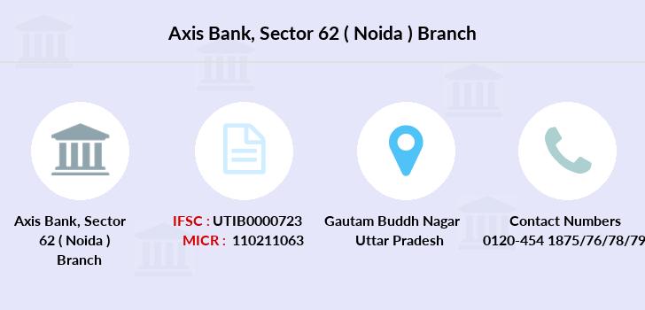 axis bank sector 16 noida branch contact no