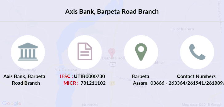Axis-bank Barpeta-road branch