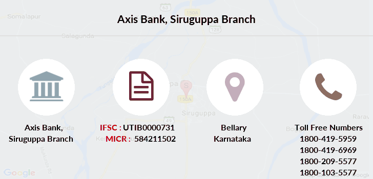 Axis-bank Siruguppa branch