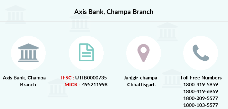 Axis-bank Champa branch