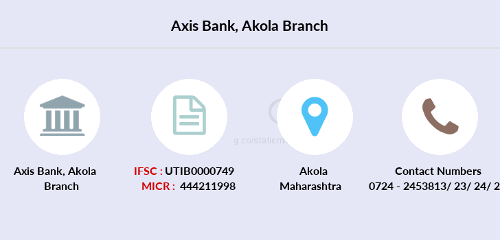 Axis-bank Akola branch