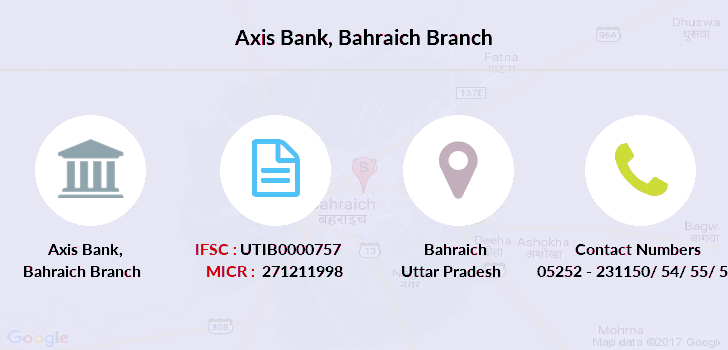 Axis-bank Bahraich branch