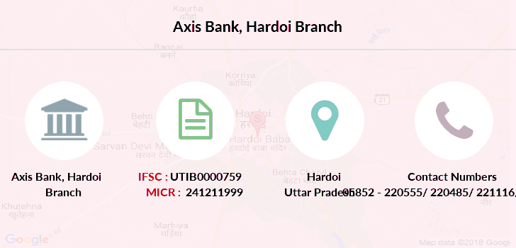 Axis-bank Hardoi branch