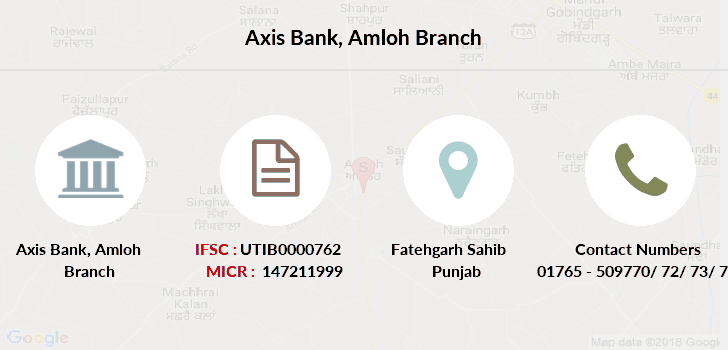 Axis-bank Amloh branch